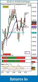 Perrys Trading Platform-es-06-10-4_15_2010-4-range-rangemarker.jpg