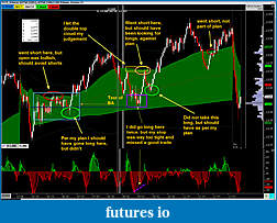 David_R's Trading Journey Journal (Pls comment)-trades_41510_vol.jpg
