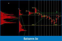 Price Forecasting with chaos-xauusd521-1.jpg