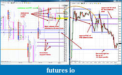 CL Market Profile Analysis-cl41510.jpg
