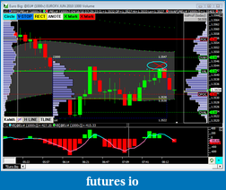 cunparis journal, thoughts, and more-euro-trade-01-short-mini-vah.png