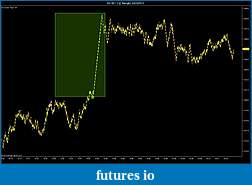 Trading fast markets-sweep.jpg