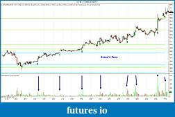 Trading fast markets-sweep-ii.jpg