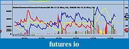 How to superimposing an indicator above another?-captura-de-pantalla-2013-05-24-la-s-12.39.33.jpg