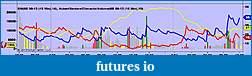 How to superimposing an indicator above another?-captura-de-pantalla-2013-05-24-la-s-12.39.43.jpg