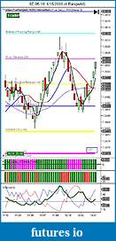 Perrys Trading Platform-6e-06-10-4_16_2010-4-rangealt-.jpg
