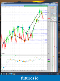 the easy edge for beginner traders-macd2.png