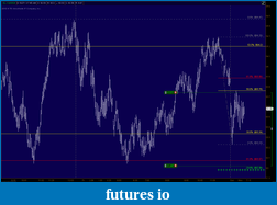 Trading Journal - Day Trading Crude Oil with Fibs & S/R-untitled.png