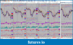 Day Trading Currency Futures W/Multiple time frames-6a_6_charts2013-05-27_2314.png