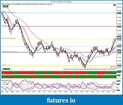 Perrys Trading Platform-es-06-10-4_16_2010-4-range-perry.jpg