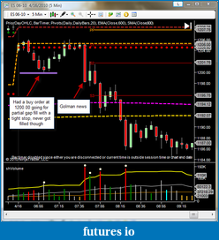 shodson's Trading Journal-20100416-es-no-trades.png