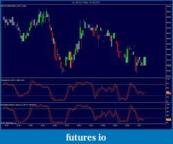 compare stochastics on different charting software-cl-06-10-1-min-16_04_2010.jpg