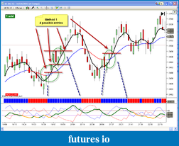 Perrys Trading Platform-method1.png