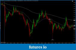 German Bund Traders-bund.png