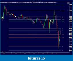 Best session for floor pivots?-es-06-10-15-min-07_04_2010.jpg