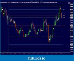 Best session for floor pivots?-es-06-10-15-min-13_04_2010.jpg