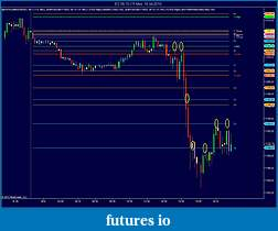 Best session for floor pivots?-es-06-10-15-min-16_04_2010.jpg