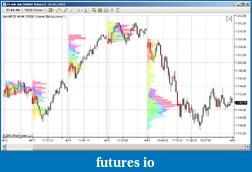 Sort of Market Profile indicator-daily_true-show-all_true-ah-false-time-color.png