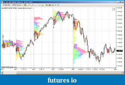 Sort of Market Profile indicator-daily_true-show-all_true-ah-true-time-color.png