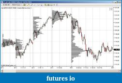 Sort of Market Profile indicator-daily_true-show-all_true-ah-true-no-color.png