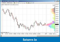 Sort of Market Profile indicator-daily_true-show-all_false-ah-true-time-color-rightleft-true.png