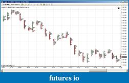 Sort of Market Profile indicator-daily_false-show-all_true-ah-true-delta-mode.png