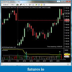 shodson's Trading Journal-20100419-es-gap-filled.png