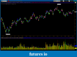 VSA for ThinkorSwim-tos_gdx_vol.png
