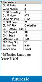 Beth's Journey to Make Her Millions-ym-supertrend-parameters.jpg