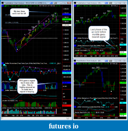cunparis journal, thoughts, and more-es-daily-chart.png