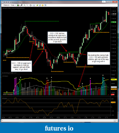 cunparis journal, thoughts, and more-horizontal-trading.png