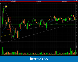 Day Trading Stocks with Discretion-20130314vfc.png