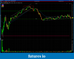Day Trading Stocks with Discretion-20130315vfc.png
