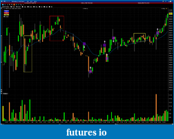 Day Trading Stocks with Discretion-20130408vfc.png