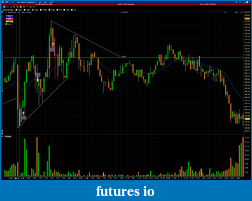 Day Trading Stocks with Discretion-20130409vfc.png