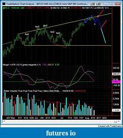 cunparis weekly S&P 500 Outlook-20090811-s-p-outlook.jpg