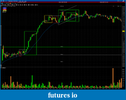 Day Trading Stocks with Discretion-20130410vfc.png