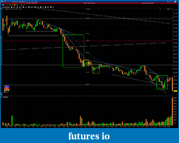Day Trading Stocks with Discretion-20130415vfc.png