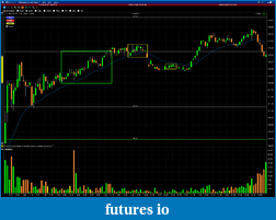 Day Trading Stocks with Discretion-20130422vfc.png