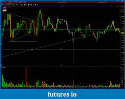 Day Trading Stocks with Discretion-20130423vfc.png