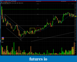 Day Trading Stocks with Discretion-20130424vfc.png
