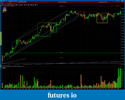 Day Trading Stocks with Discretion-20130425vfc.png