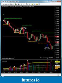 shodson's Trading Journal-20100420-6e-win.png