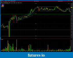 Day Trading Stocks with Discretion-20130503vfc.png