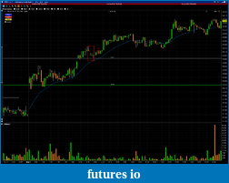 Day Trading Stocks with Discretion-20130507vfc.png