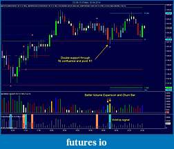 Applying Fibonacci Cluster and Confluence Zones-es-06-10-5-min-20_04_2010.jpg