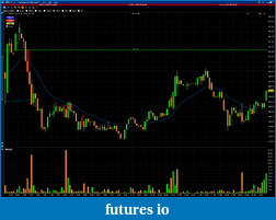 Day Trading Stocks with Discretion-20130509vfc.png