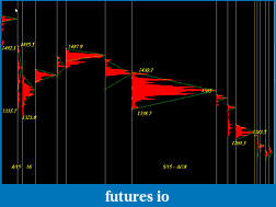 Price Forecasting with chaos-xauusd626.jpg