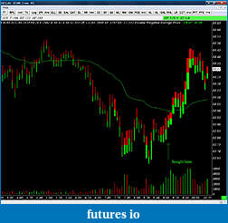 Eric1704's Trading Journal-bigmikes.jpg