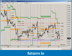 Pan's Trading Journal-eurusd-30-min-7.3.2013-2.35.26.png
